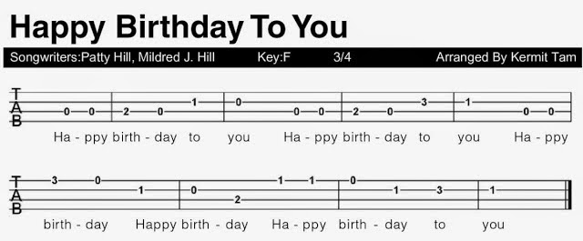 Guitar guitar tablature notes : Happy Birthday Guitar Chords, Tabs, Notes for Solo InstrumentHappy ...