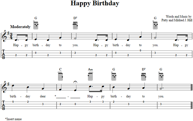 happy birthday ukulele chords, tabs, notes for beginners